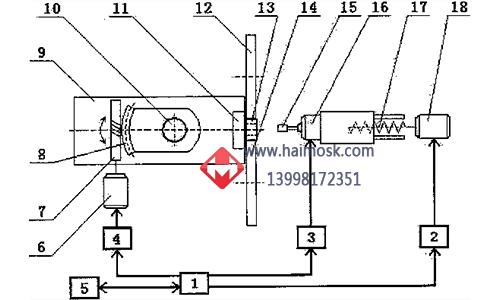 plc改造磨床m7130的电路图
